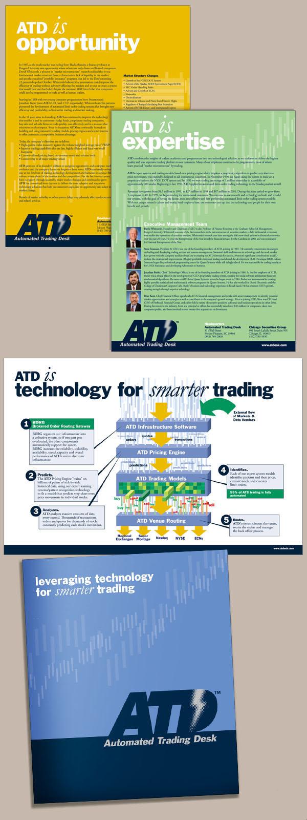 portfolio_automated-trading-desk